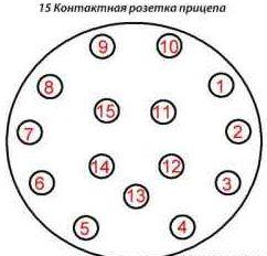 13 пин разъем прицеп схема
