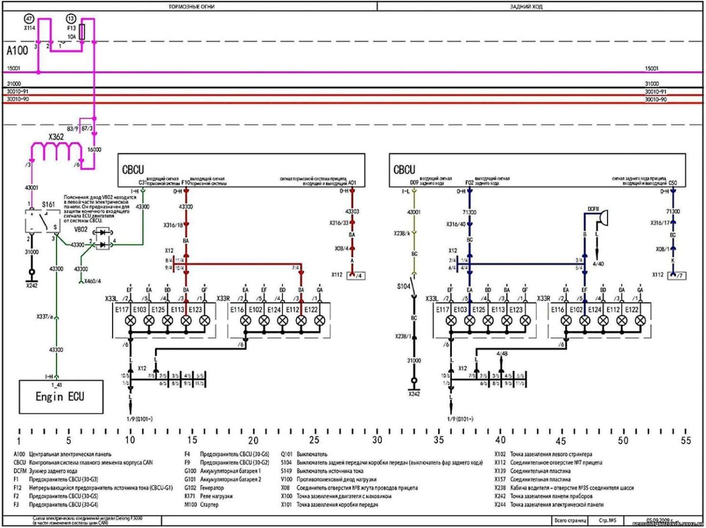 руководство электросхема шанкси